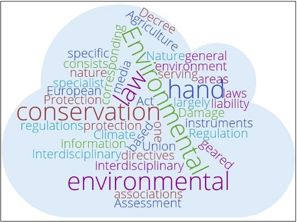Word cloud on environmental law